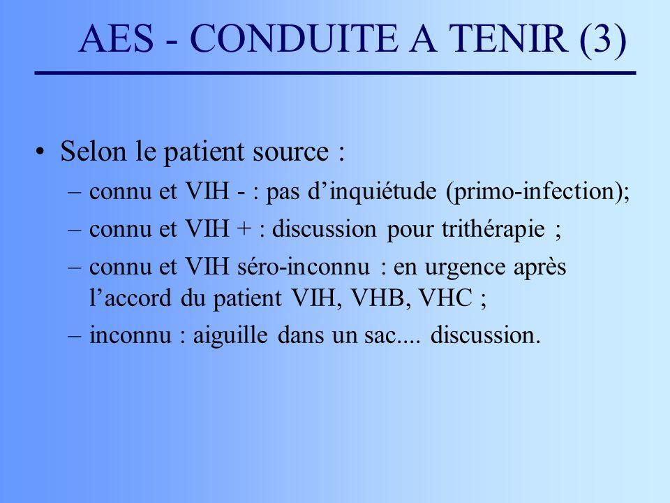 AES - CONDUITE A TENIR (3) Selon le patient source : –connu et VIH - : pas dinquiétude (primo-infection); –connu et VIH + : discussion pour trithérapi