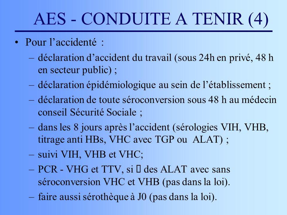 AES - CONDUITE A TENIR (4) Pour laccidenté : –déclaration daccident du travail (sous 24h en privé, 48 h en secteur public) ; –déclaration épidémiologi