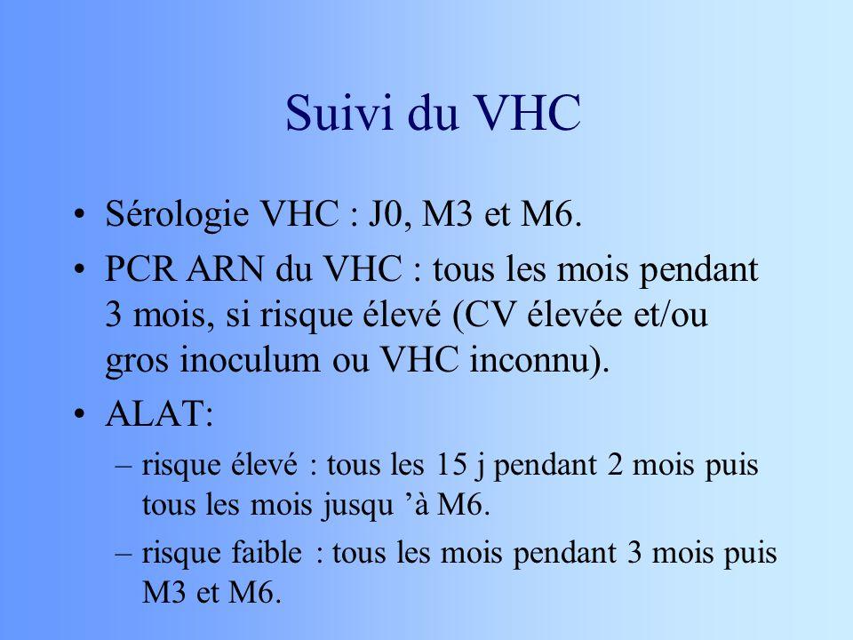 Suivi du VHC Sérologie VHC : J0, M3 et M6. PCR ARN du VHC : tous les mois pendant 3 mois, si risque élevé (CV élevée et/ou gros inoculum ou VHC inconn