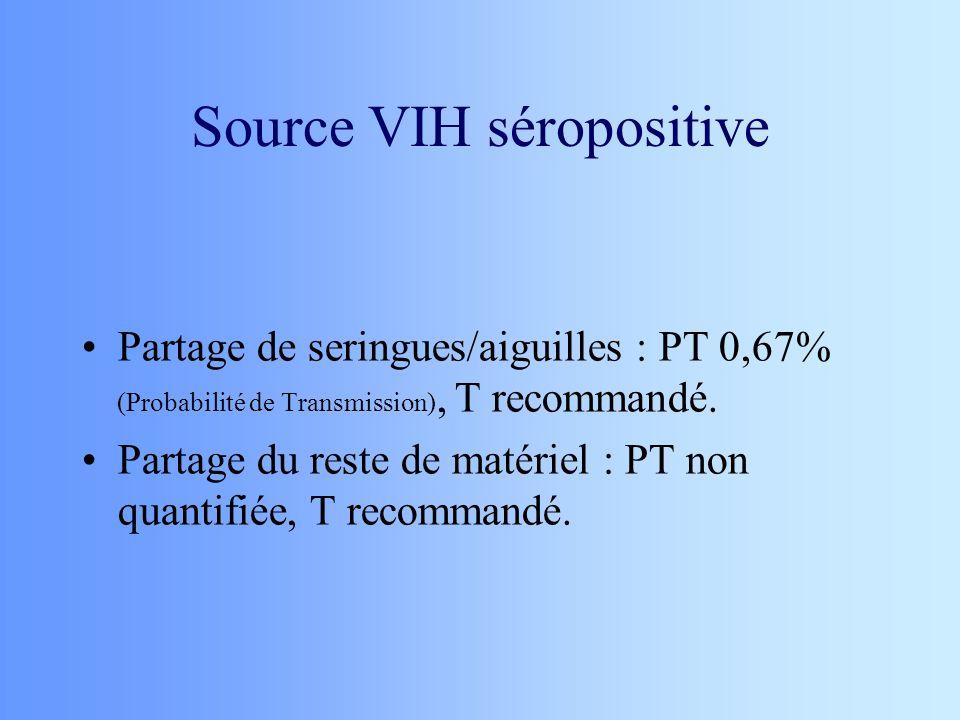 Source VIH séropositive Partage de seringues/aiguilles : PT 0,67% (Probabilité de Transmission), T recommandé. Partage du reste de matériel : PT non q