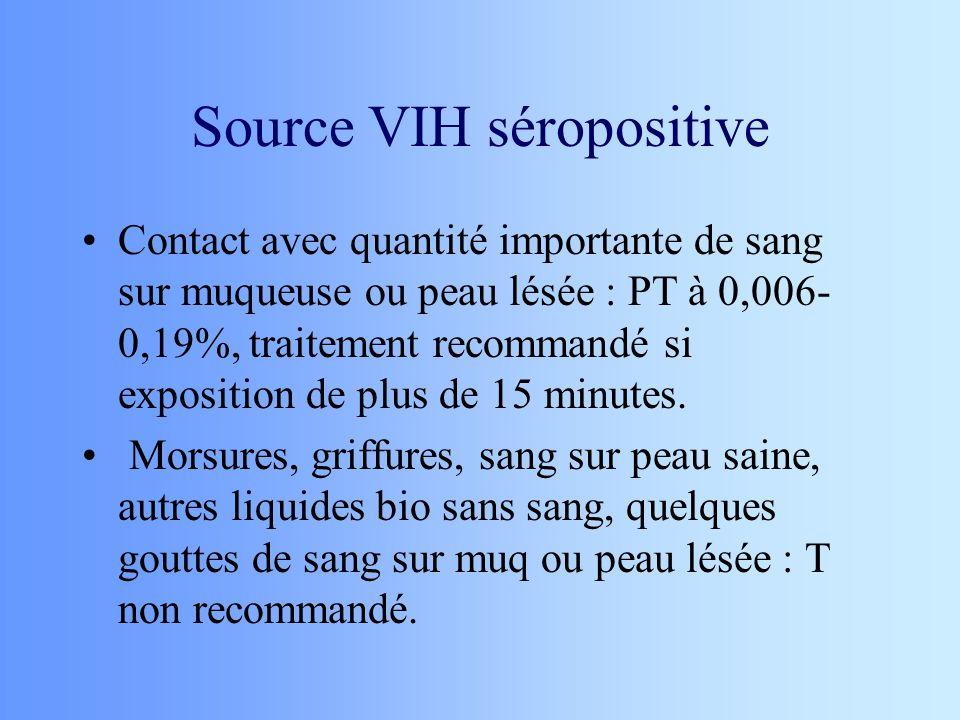 Source VIH séropositive Contact avec quantité importante de sang sur muqueuse ou peau lésée : PT à 0,006- 0,19%, traitement recommandé si exposition d