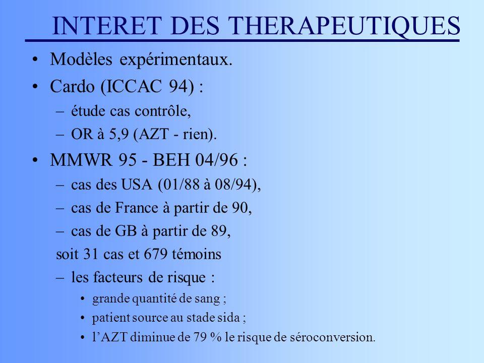 INTERET DES THERAPEUTIQUES Modèles expérimentaux. Cardo (ICCAC 94) : –étude cas contrôle, –OR à 5,9 (AZT - rien). MMWR 95 - BEH 04/96 : –cas des USA (