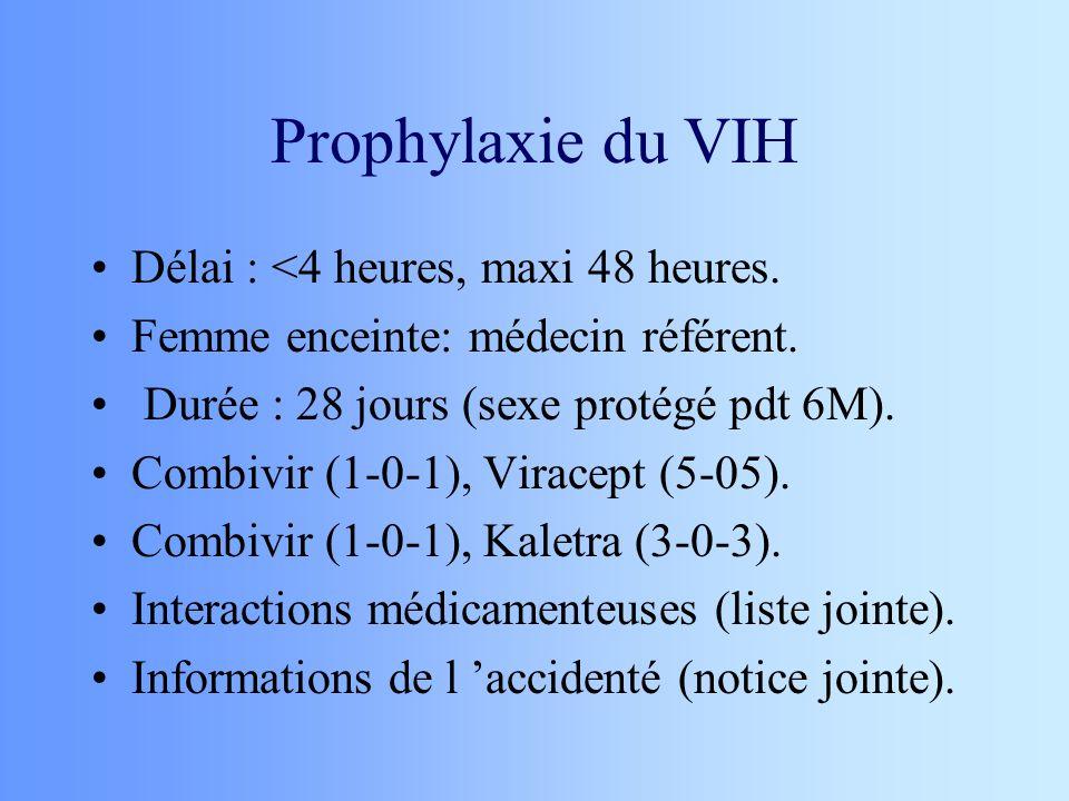 Prophylaxie du VIH Délai : <4 heures, maxi 48 heures. Femme enceinte: médecin référent. Durée : 28 jours (sexe protégé pdt 6M). Combivir (1-0-1), Vira