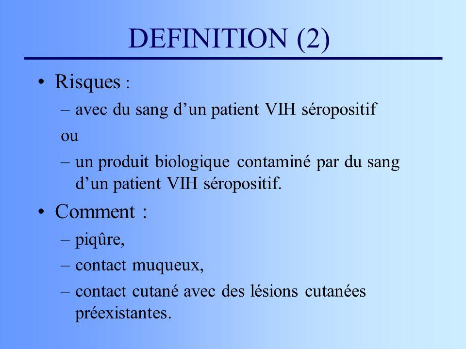 DEFINITION (2) Risques : –avec du sang dun patient VIH séropositif ou –un produit biologique contaminé par du sang dun patient VIH séropositif. Commen