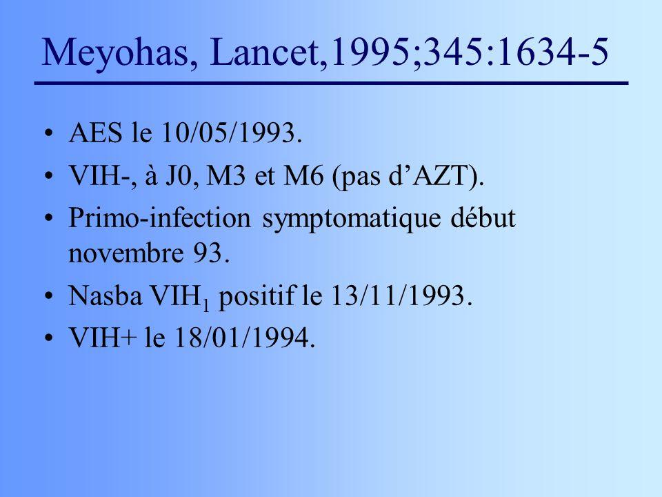 Meyohas, Lancet,1995;345:1634-5 AES le 10/05/1993. VIH-, à J0, M3 et M6 (pas dAZT). Primo-infection symptomatique début novembre 93. Nasba VIH 1 posit