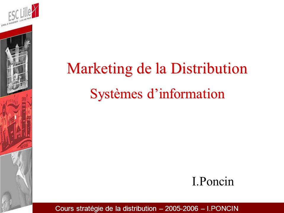 Cours stratégie de la distribution – 2005-2006 – I.PONCIN Les schémas danalyse Relativiser –Comparer aux autres Analyser les faiblesses –En pénétration –En fidélisation –En quantités achetées –En quantités par acte
