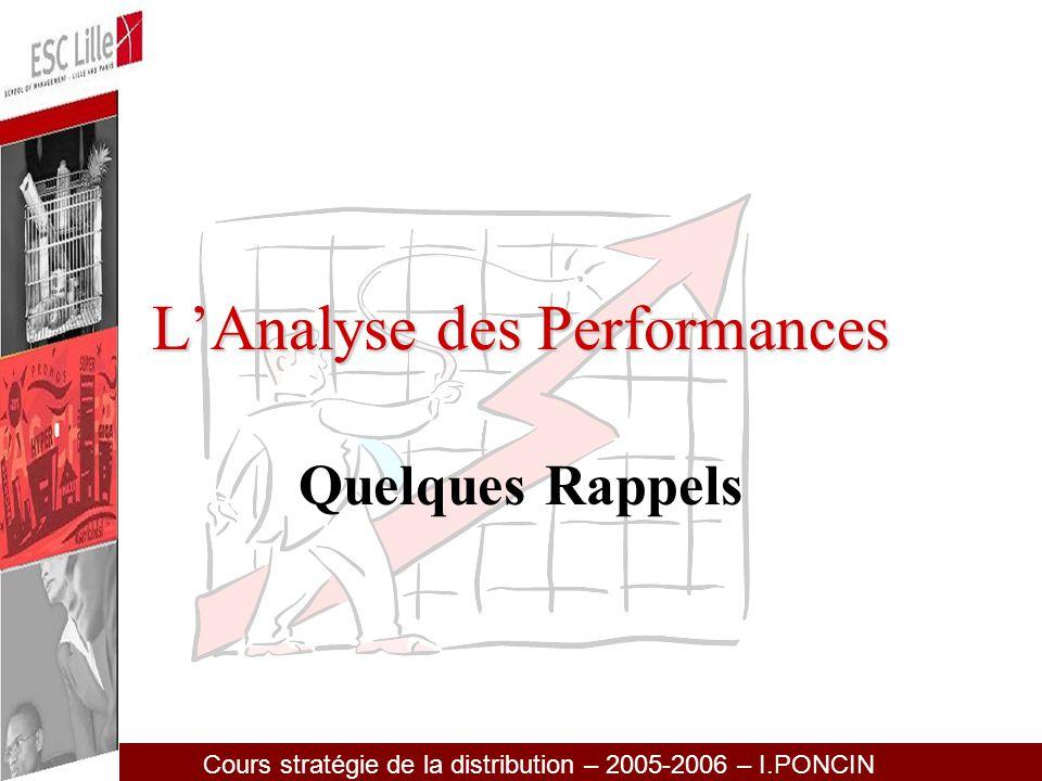 Cours stratégie de la distribution – 2005-2006 – I.PONCIN Quelle Marque a la meilleure performance .