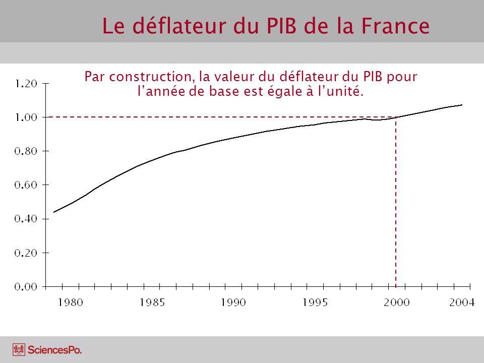 Le déflateur du PIB de la France Par construction, la valeur du déflateur du PIB pour lannée de base est égale à lunité.