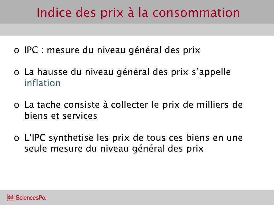 Indice des prix à la consommation oIPC : mesure du niveau général des prix oLa hausse du niveau général des prix sappelle inflation oLa tache consiste