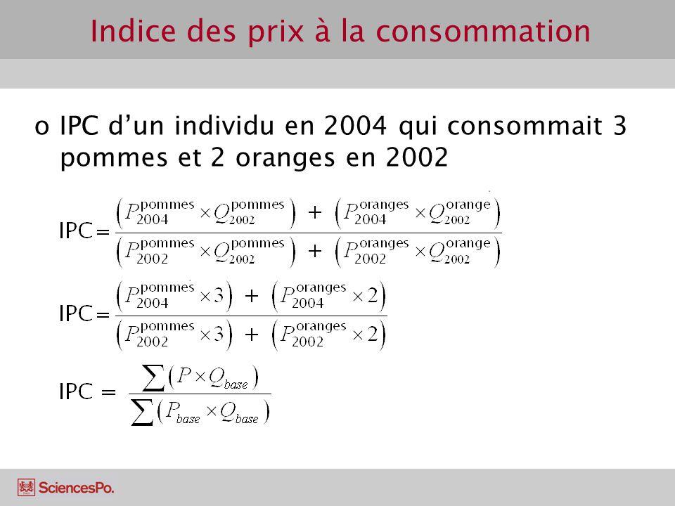 Indice des prix à la consommation oIPC dun individu en 2004 qui consommait 3 pommes et 2 oranges en 2002