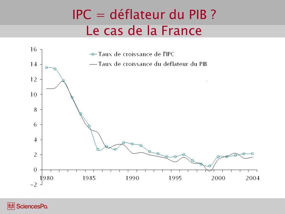 IPC = déflateur du PIB ? Le cas de la France
