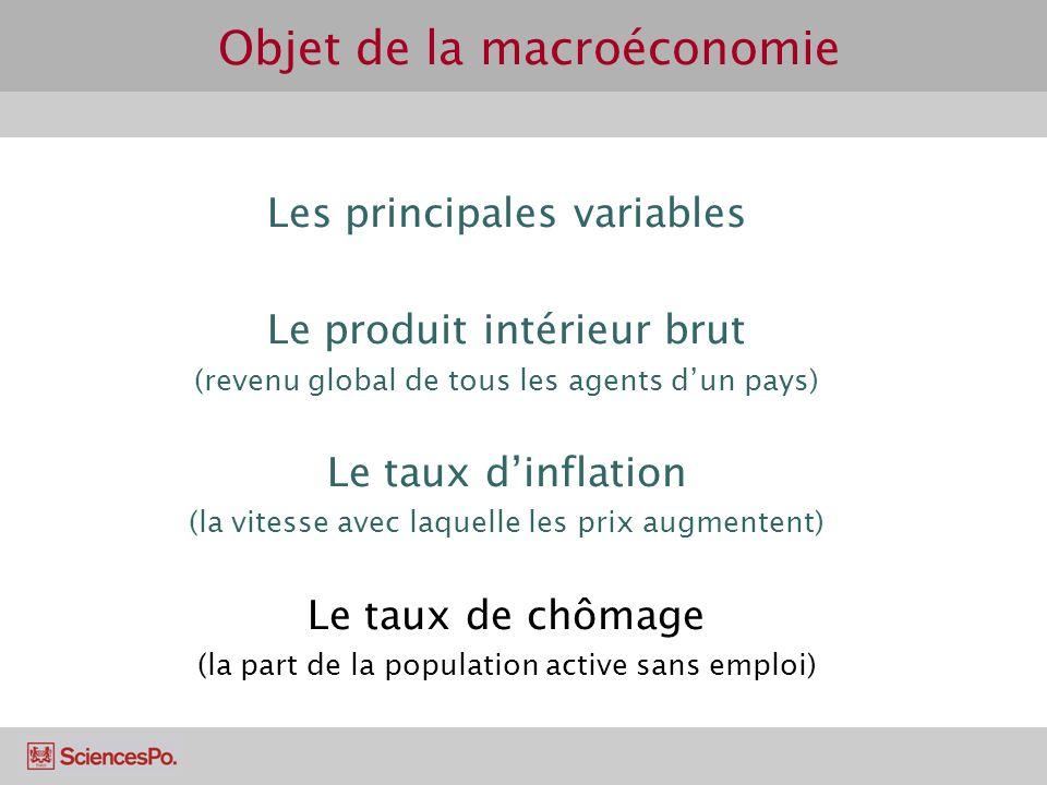 Objet de la macroéconomie Les principales variables Le produit intérieur brut (revenu global de tous les agents dun pays) Le taux dinflation (la vites
