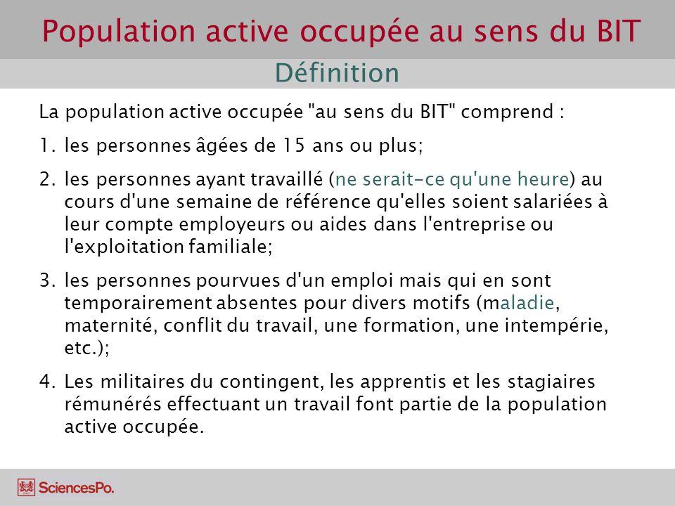 Population active occupée au sens du BIT Définition La population active occupée