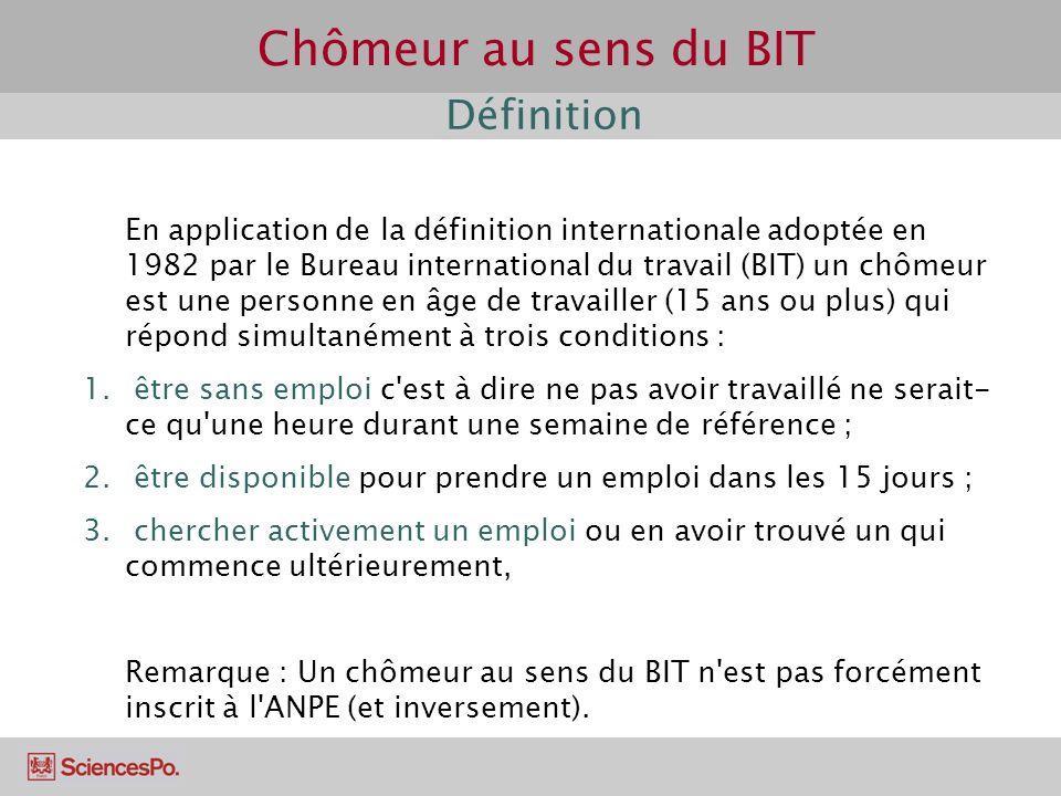 Chômeur au sens du BIT Définition En application de la définition internationale adoptée en 1982 par le Bureau international du travail (BIT) un chôme