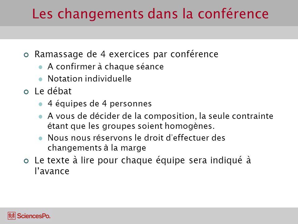 Les changements dans la conférence Ramassage de 4 exercices par conférence A confirmer à chaque séance Notation individuelle Le débat 4 équipes de 4 p