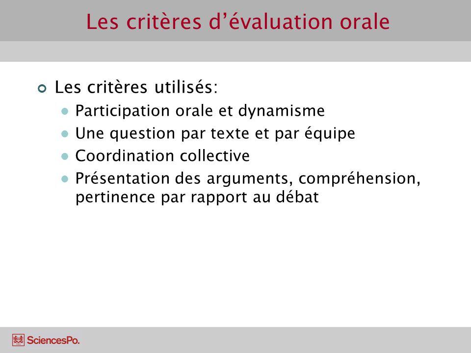Les critères dévaluation orale Les critères utilisés: Participation orale et dynamisme Une question par texte et par équipe Coordination collective Pr