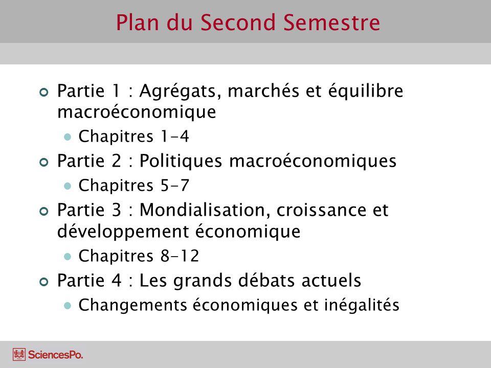 Plan du Second Semestre Partie 1 : Agrégats, marchés et équilibre macroéconomique Chapitres 1-4 Partie 2 : Politiques macroéconomiques Chapitres 5-7 P