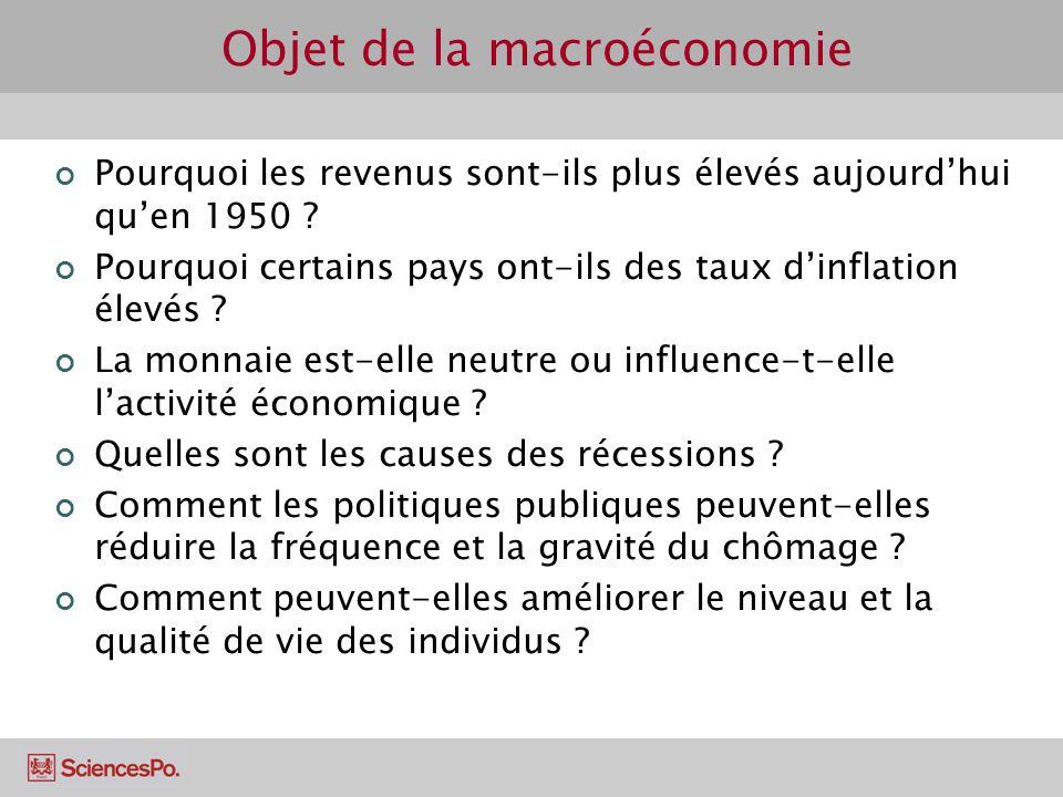 Objet de la macroéconomie Pourquoi les revenus sont-ils plus élevés aujourdhui quen 1950 ? Pourquoi certains pays ont-ils des taux dinflation élevés ?