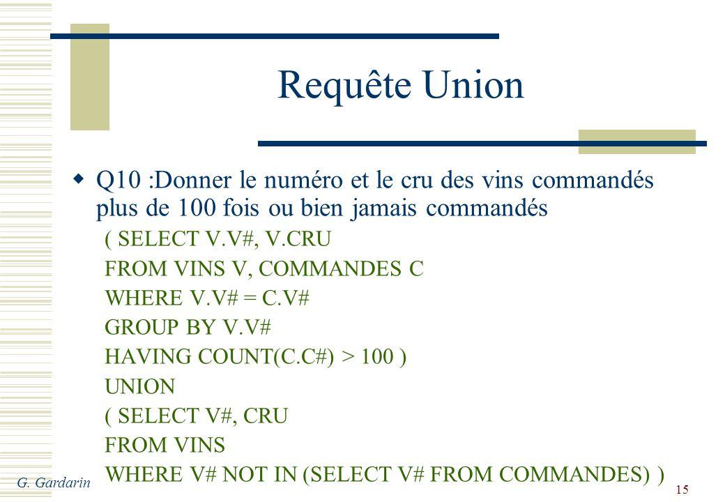 G. Gardarin 15 Requête Union Q10 :Donner le numéro et le cru des vins commandés plus de 100 fois ou bien jamais commandés ( SELECT V.V#, V.CRU FROM VI