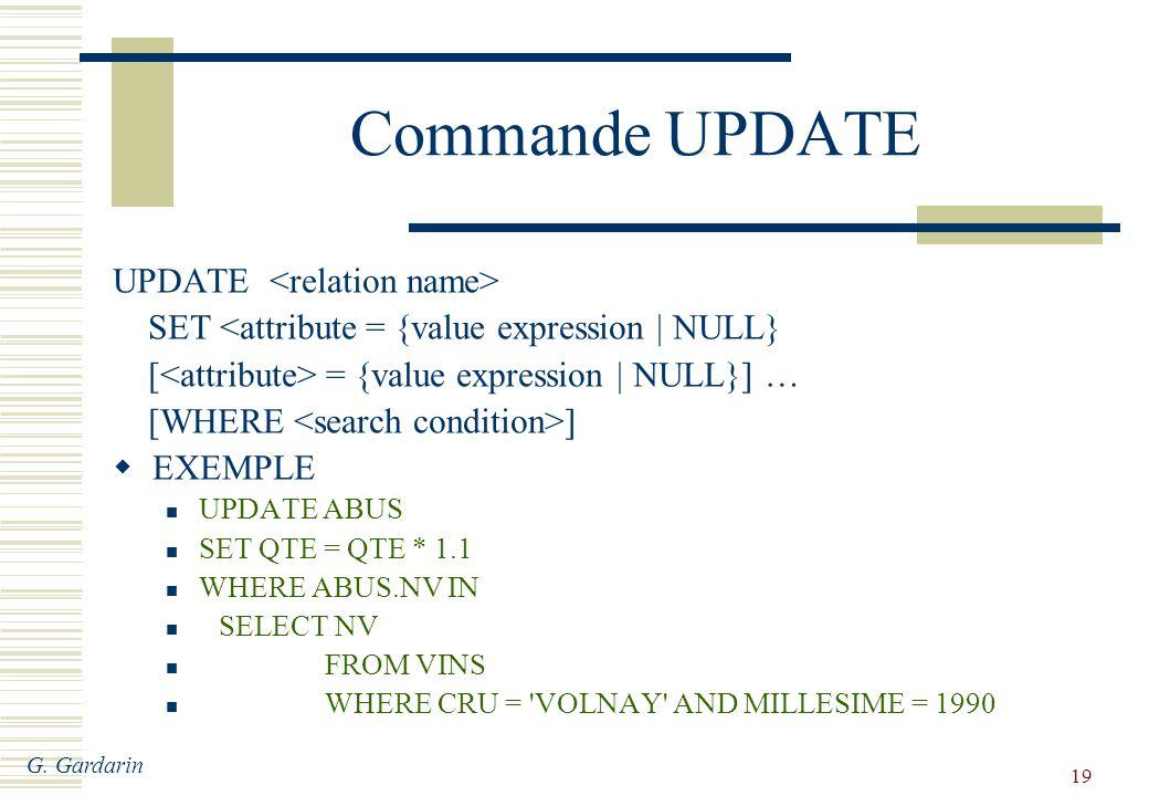 G. Gardarin 19 Commande UPDATE UPDATE SET <attribute = {value expression | NULL} [ = {value expression | NULL}] … [WHERE ] EXEMPLE UPDATE ABUS SET QTE