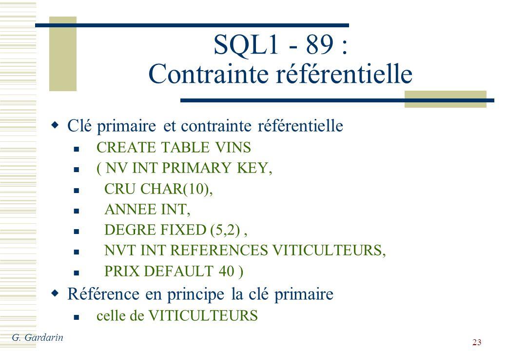 G. Gardarin 23 SQL1 - 89 : Contrainte référentielle Clé primaire et contrainte référentielle CREATE TABLE VINS ( NV INT PRIMARY KEY, CRU CHAR(10), ANN