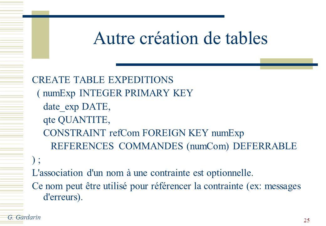G. Gardarin 25 Autre création de tables CREATE TABLE EXPEDITIONS ( numExp INTEGER PRIMARY KEY date_exp DATE, qte QUANTITE, CONSTRAINT refCom FOREIGN K