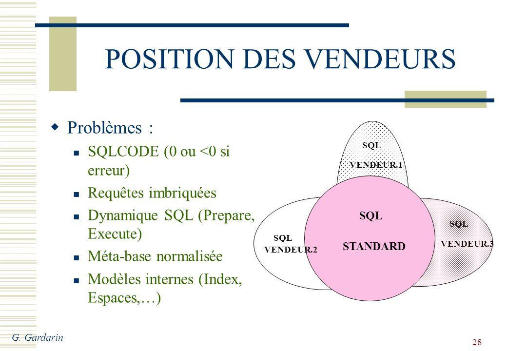G. Gardarin 28 SQL STANDARD SQL VENDEUR.2 SQL VENDEUR.3 SQL VENDEUR.1 POSITION DES VENDEURS Problèmes : SQLCODE (0 ou <0 si erreur) Requêtes imbriquée