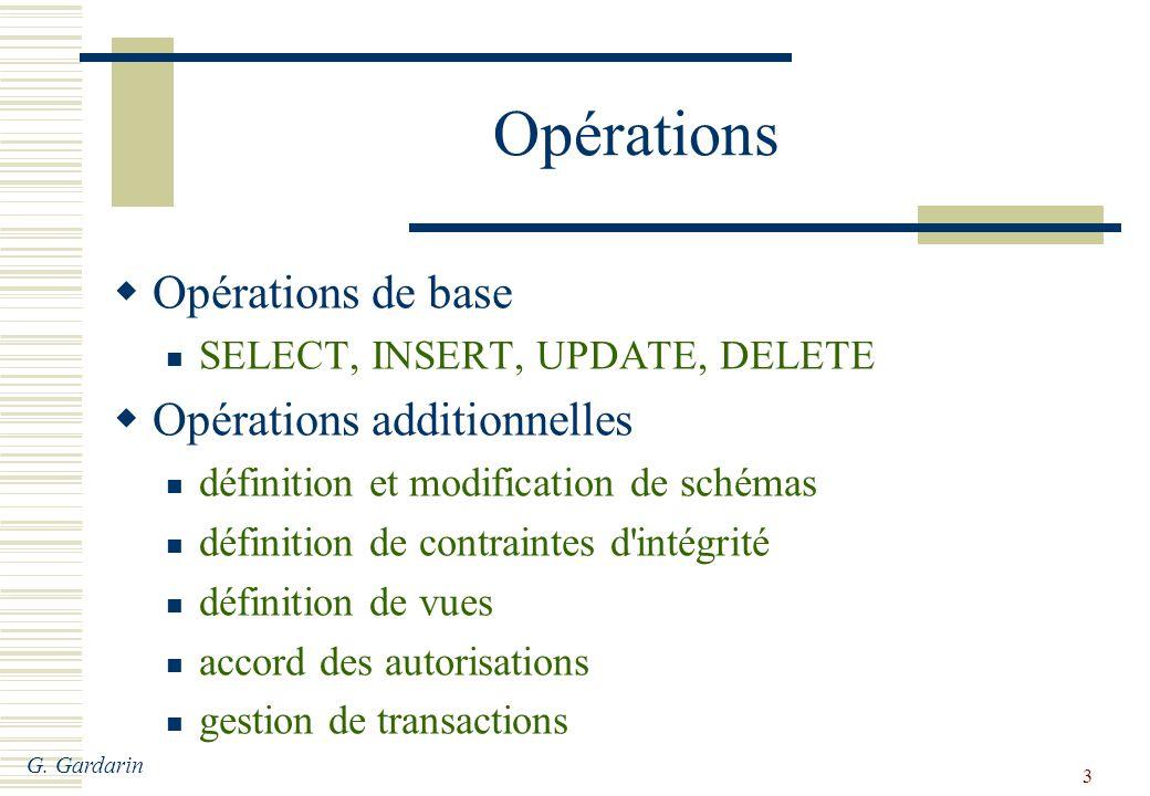 G. Gardarin 3 Opérations Opérations de base SELECT, INSERT, UPDATE, DELETE Opérations additionnelles définition et modification de schémas définition
