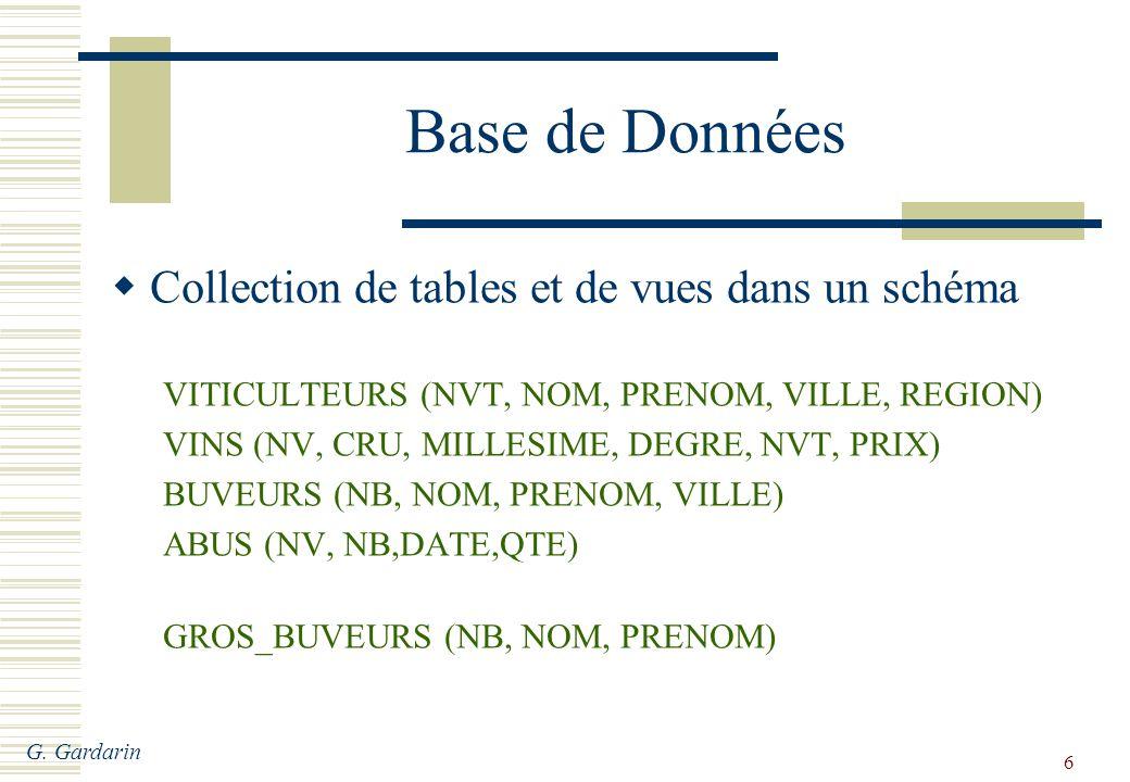 G. Gardarin 6 Base de Données Collection de tables et de vues dans un schéma VITICULTEURS (NVT, NOM, PRENOM, VILLE, REGION) VINS (NV, CRU, MILLESIME,