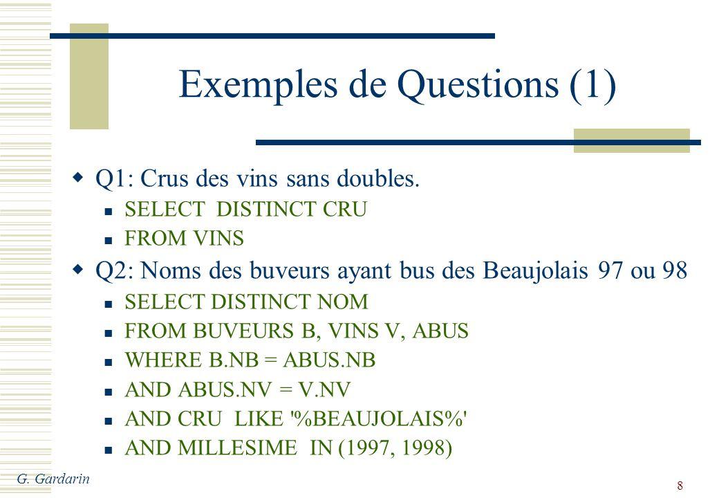 G. Gardarin 8 Exemples de Questions (1) Q1: Crus des vins sans doubles.