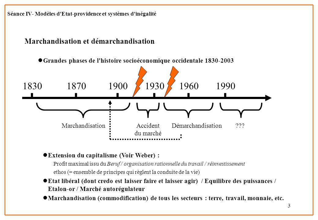 3 Marchandisation et démarchandisation lGrandes phases de l'histoire socioéconomique occidentale 1830-2003 Séance IV- Modèles d'Etat-providence et sys