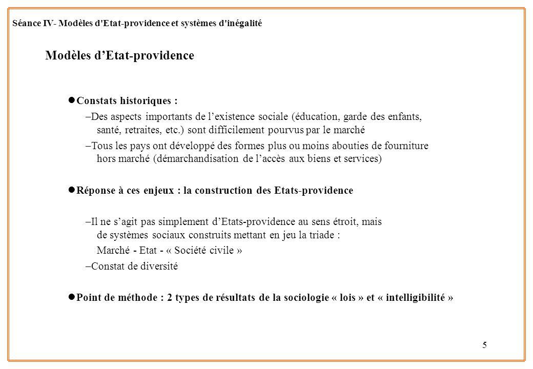 5 Modèles dEtat-providence lConstats historiques : –Des aspects importants de lexistence sociale (éducation, garde des enfants, santé, retraites, etc.