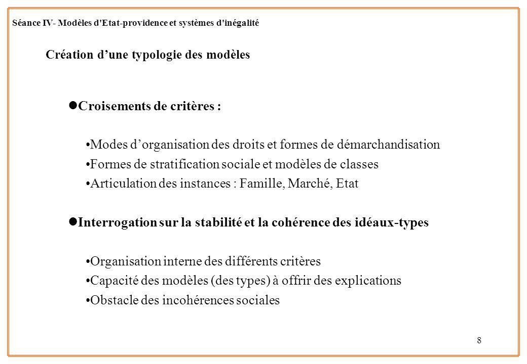 8 Séance IV- Modèles d'Etat-providence et systèmes d'inégalité Création dune typologie des modèles lCroisements de critères : Modes dorganisation des