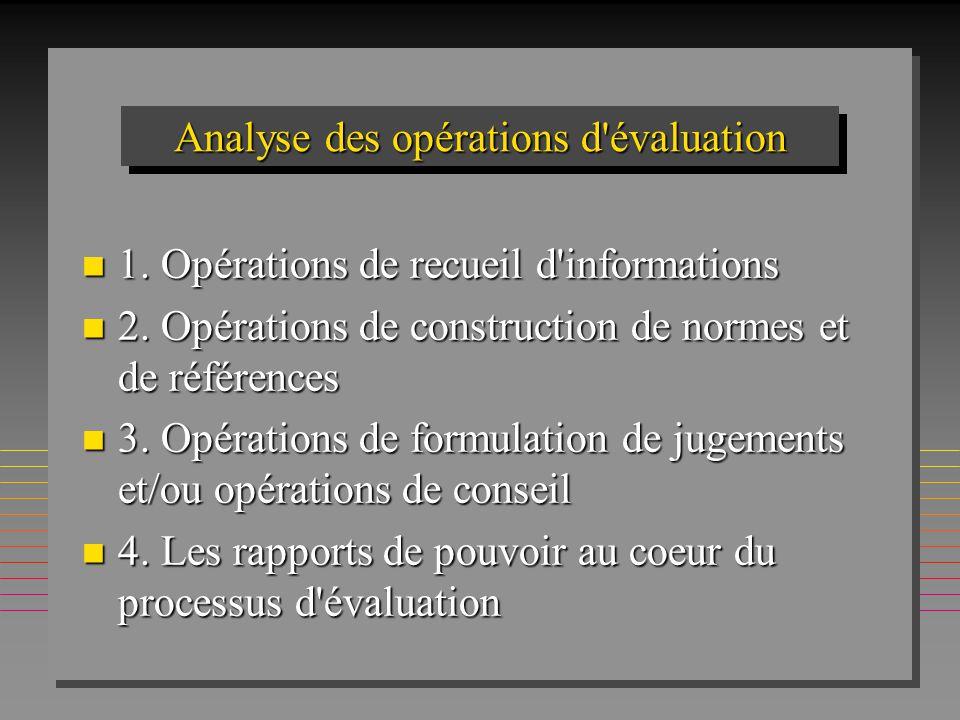 Analyse des opérations d'évaluation n 1. Opérations de recueil d'informations n 2. Opérations de construction de normes et de références n 3. Opératio