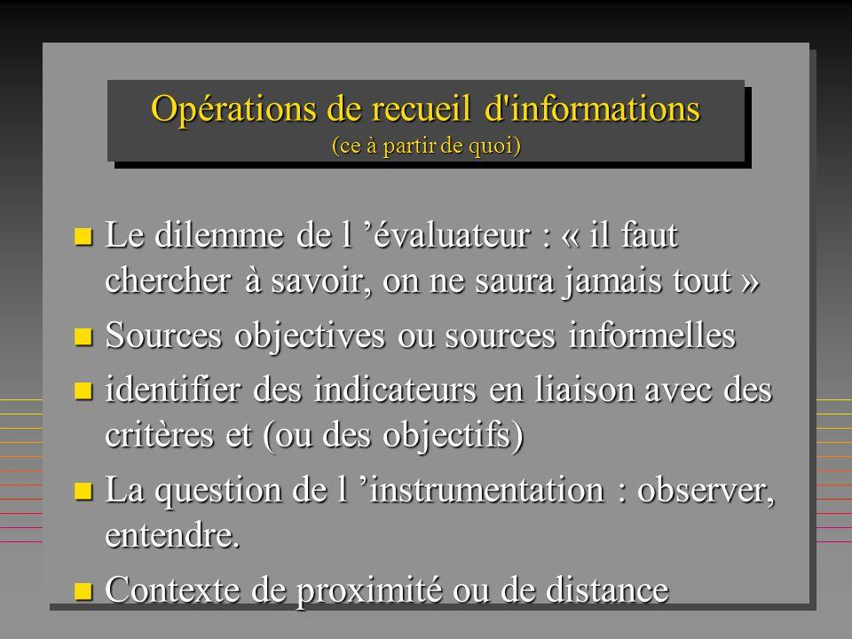 Opérations de recueil d'informations (ce à partir de quoi) n Le dilemme de l évaluateur : « il faut chercher à savoir, on ne saura jamais tout » n Sou