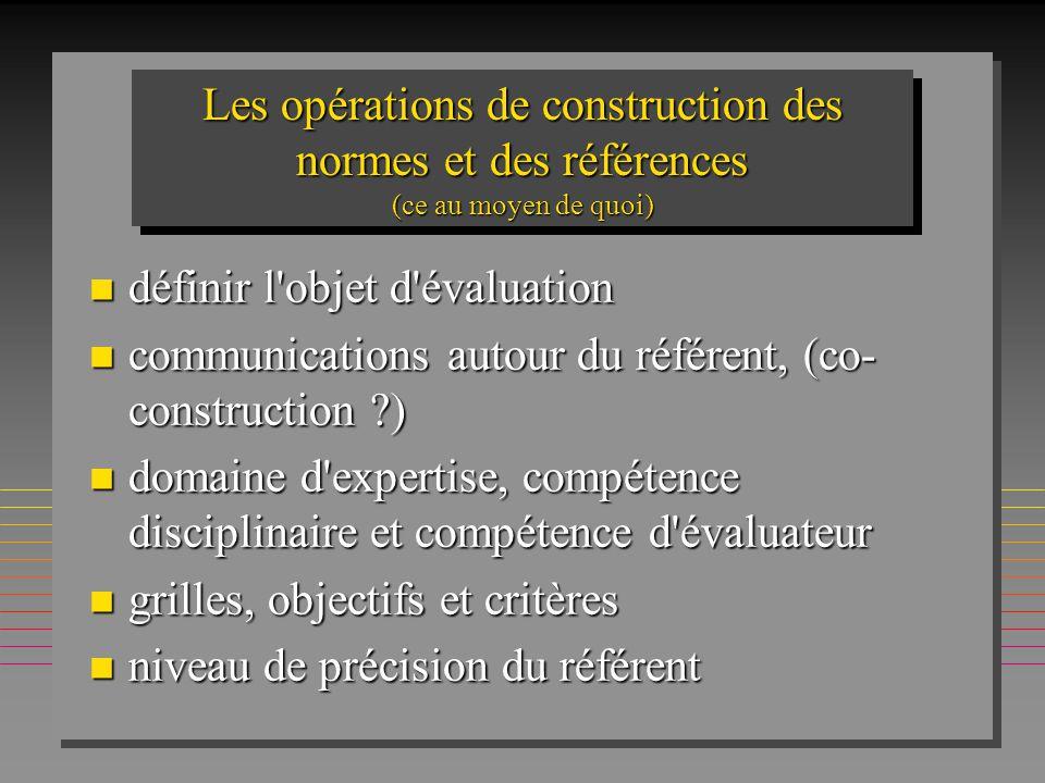 Les opérations de construction des normes et des références (ce au moyen de quoi) n définir l'objet d'évaluation n communications autour du référent,
