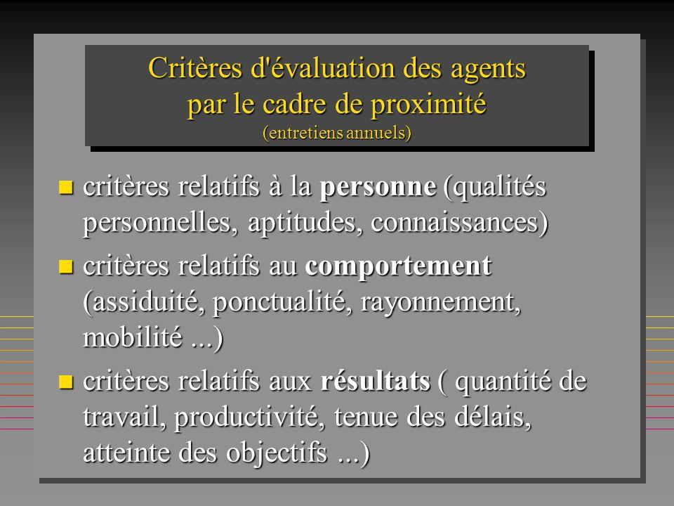 Critères d'évaluation des agents par le cadre de proximité (entretiens annuels) n critères relatifs à la personne (qualités personnelles, aptitudes, c