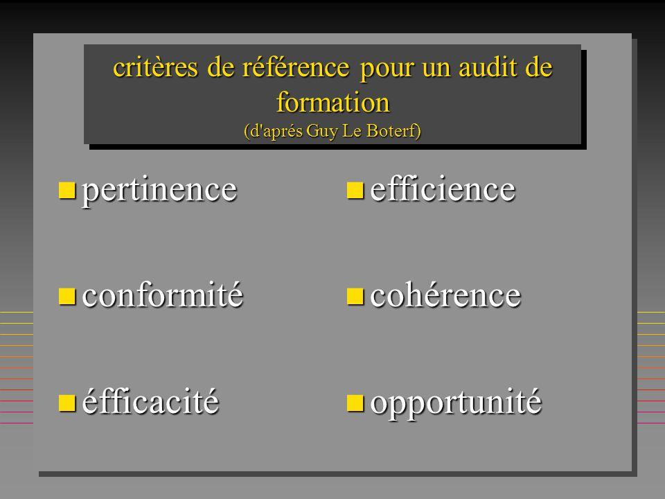 critères de référence pour un audit de formation (d'aprés Guy Le Boterf) n pertinence n conformité n éfficacité n efficience n cohérence n opportunité