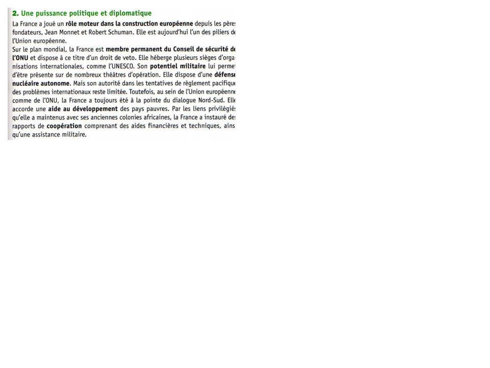 Page 147 Rayonnement diplomatique mondial - Membre permanent du Conseil de sécurité de lONU (droit de veto) - Siège de lUNESCO à Paris Page 145 Puissance militaire - Points stratégiques grâce aux DOM-TOM Force de frappe nucléaire Influence diplomatique (Francophonie) - Mais limité à lAfrique (Françafrique)