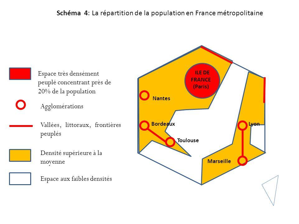 C.DES DISPARITES DEMOGRAPHIQUES ET ECONOMIQUES 2.Les dynamiques de peuplement contribuent au rééquilibrage du territoire I.