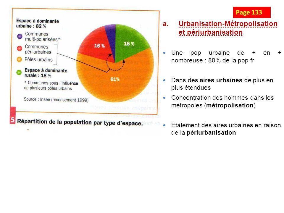 Page 133 a.Urbanisation-Métropolisation et périurbanisation Une pop urbaine de + en + nombreuse : 80% de la pop fr Dans des aires urbaines de plus en plus étendues Concentration des hommes dans les métropoles (métropolisation) Etalement des aires urbaines en raison de la périurbanisation