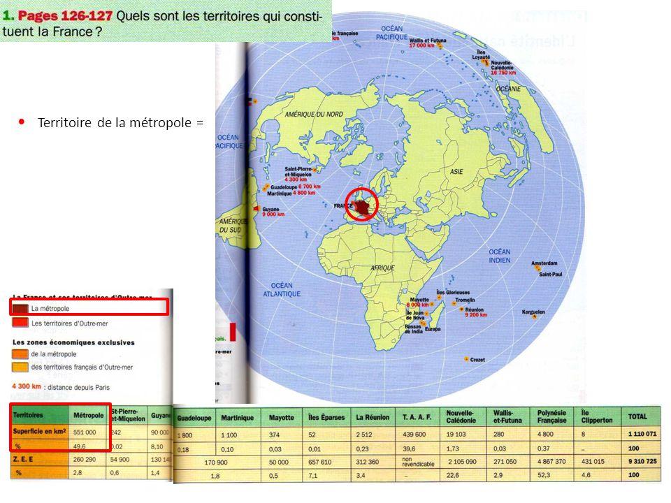 Page 128 Page 126 ½ du territoire de la Fr = « hexagone » de 551 000 km² Distance nexcédant jamais bcp plus de 1000km