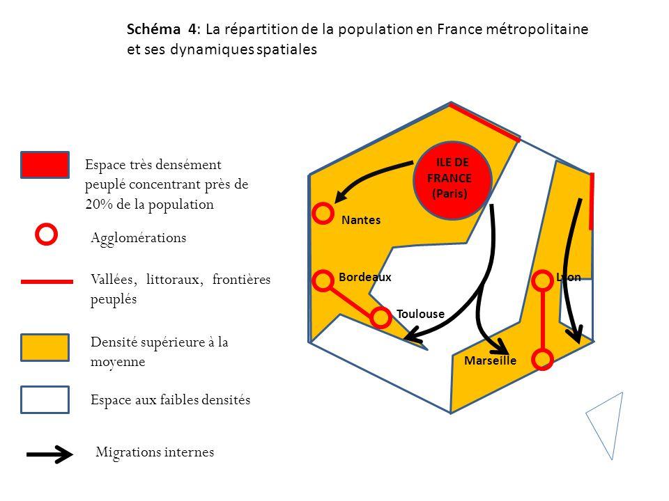C.DES DISPARITES DEMOGRAPHIQUES ET ECONOMIQUES 3.Les déséquilibres économiques de lespace français I.