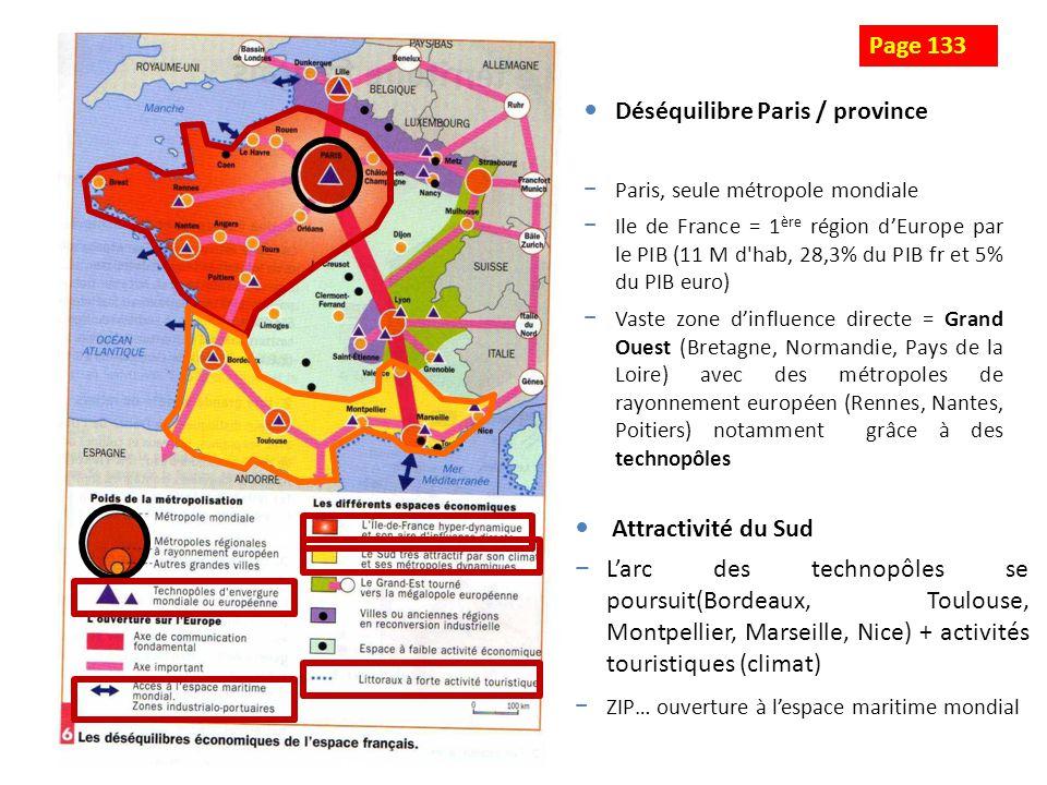 Page 133 Est et Massif central moins dynamiques Nord-Est en reconversion industrielle Massif central essentiellement agricole ou bassin minier en crise Grand-Est aux dynamiques transfrontalières Dynamisé par lintégration européenne