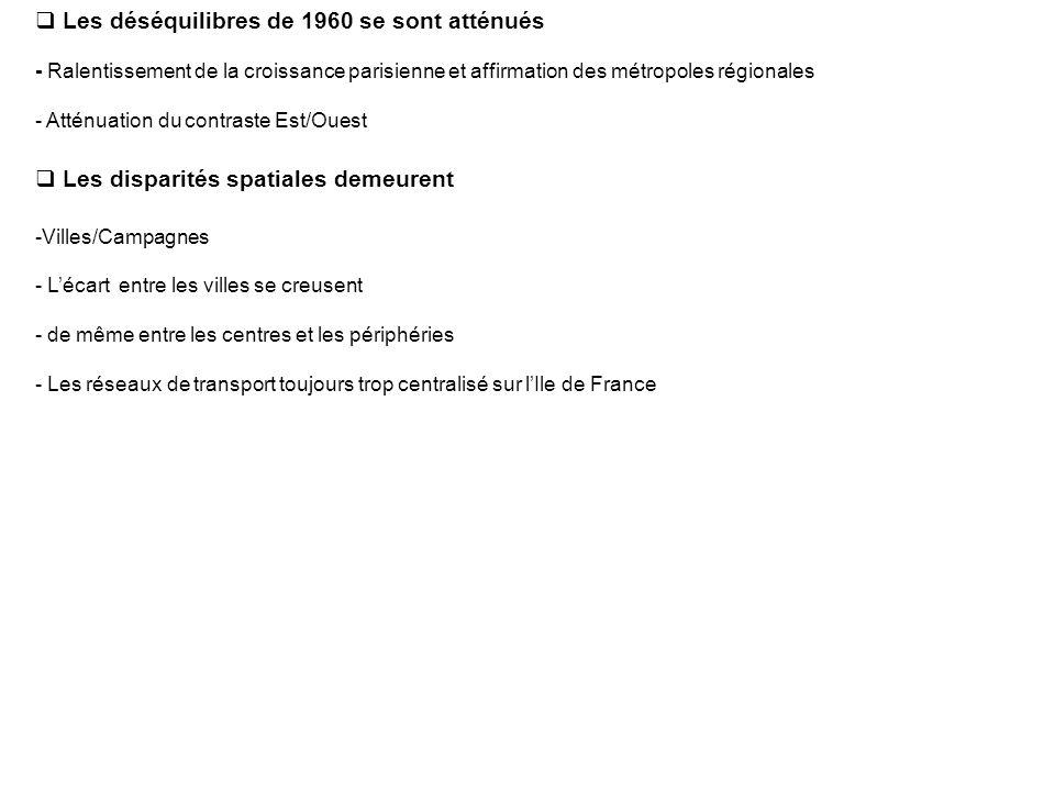 Les déséquilibres de 1960 se sont atténués - Ralentissement de la croissance parisienne et affirmation des métropoles régionales - Atténuation du contraste Est/Ouest Les disparités spatiales demeurent -Villes/Campagnes - Lécart entre les villes se creusent - de même entre les centres et les périphéries - Les réseaux de transport toujours trop centralisé sur lIle de France