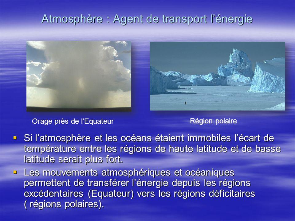 Atmosphère : Agent de transport lénergie Si latmosphère et les océans étaient immobiles lécart de température entre les régions de haute latitude et d