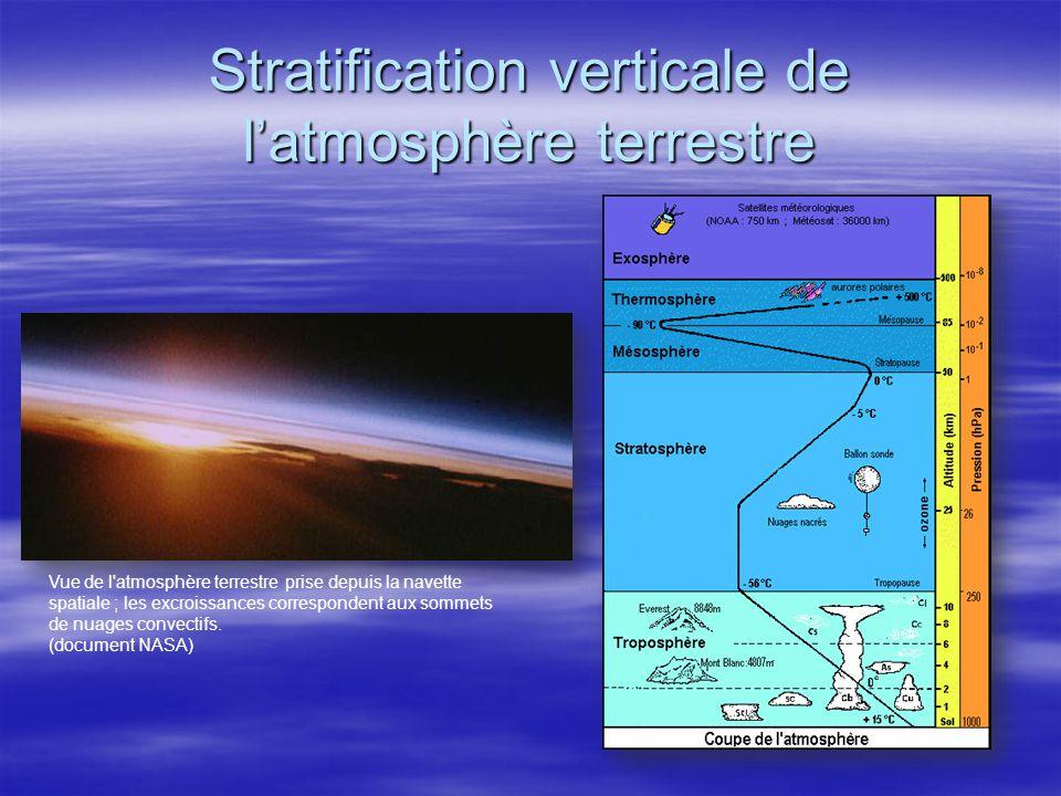 Stratification verticale de latmosphère terrestre Vue de l'atmosphère terrestre prise depuis la navette spatiale ; les excroissances correspondent aux