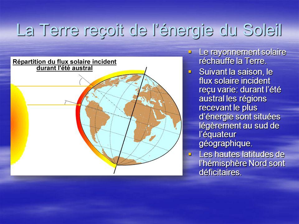 La Terre reçoit de lénergie du Soleil Le rayonnement solaire réchauffe la Terre. Le rayonnement solaire réchauffe la Terre. Suivant la saison, le flux
