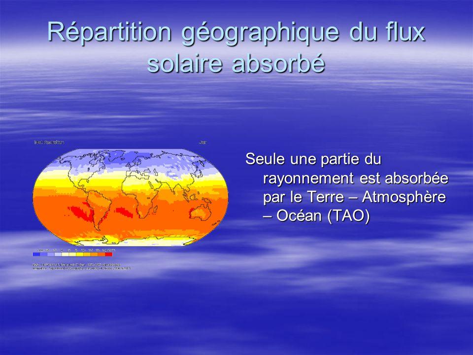 Répartition géographique du flux infrarouge émis par la Terre Le système TAO se refroidit en libérant de lénergie vers lespace sous forme de rayonnement infrarouge (IR) Le système TAO se refroidit en libérant de lénergie vers lespace sous forme de rayonnement infrarouge (IR)