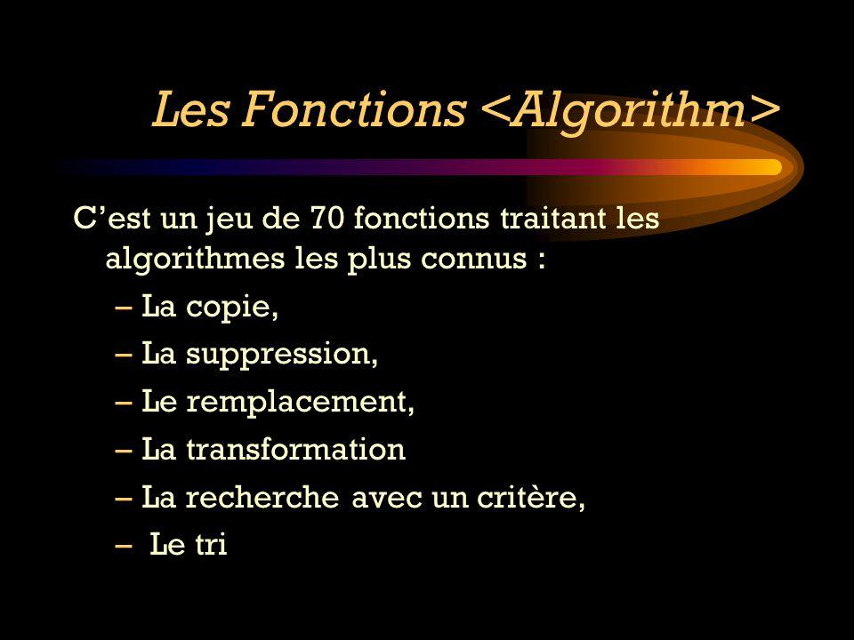 Les Fonctions Cest un jeu de 70 fonctions traitant les algorithmes les plus connus : –La copie, –La suppression, –Le remplacement, –La transformation